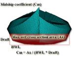Midship area coefficient (CM)