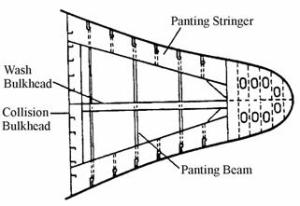 Panting stringer