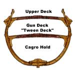Tween-deck