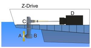 Z-Drive_side_view