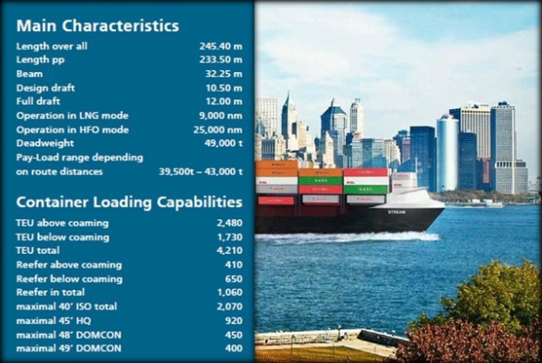 2012.12.19 - New LNG-Fueled Containership Design Figure 2