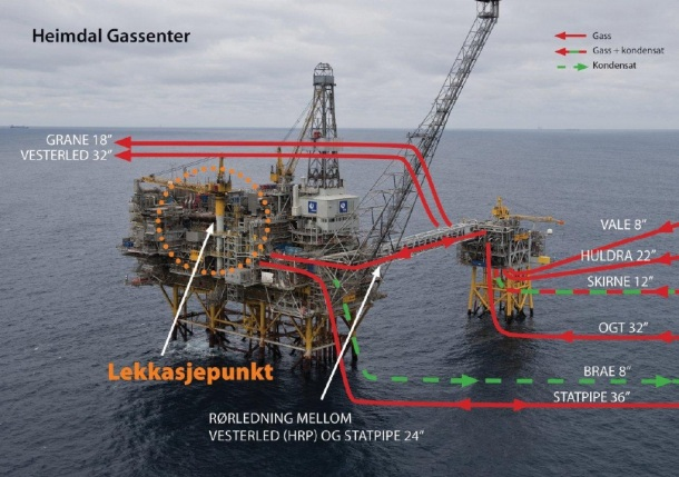 2013.03.19 - PSA Norway Safety Order to Statoil over Heimdal Leak Figure 3