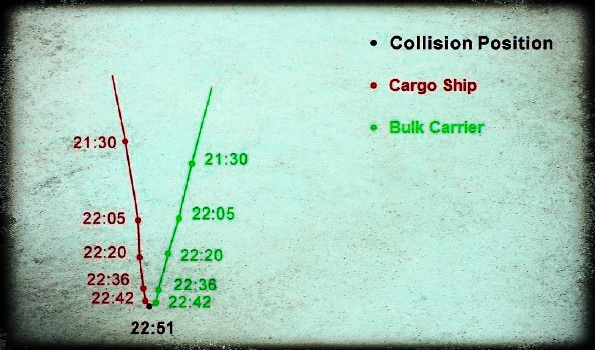 2013.04.08 - Fatal Bulk Carrier and Cargo Ship Collision Figure 1