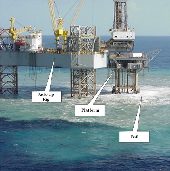 offshore well blowout � investigation report � officer of