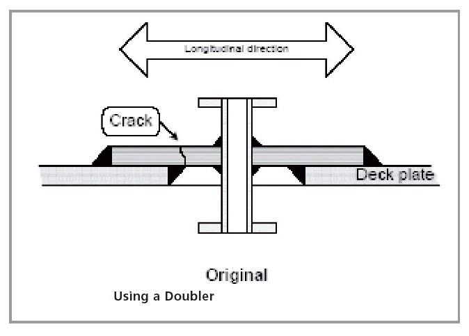 Above Ground Deck