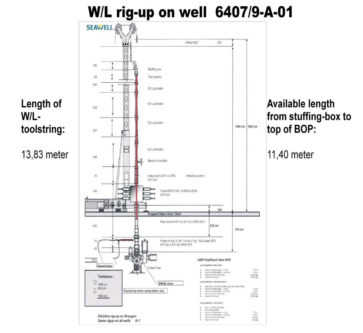 wireline well: