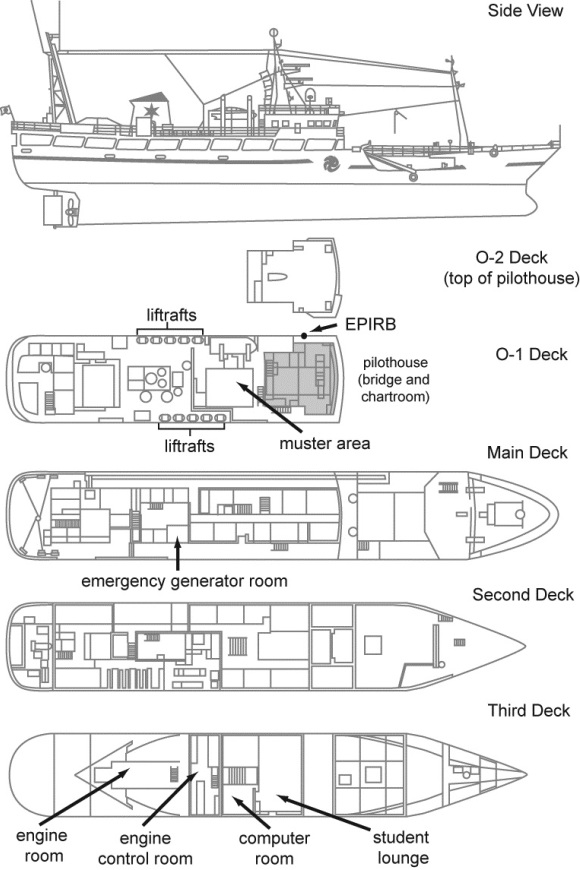 2013.06.10 - The Collision of US Submarine Greeneville and the Fishing Vessel Ehime Maru - Investigation Report Figure 6