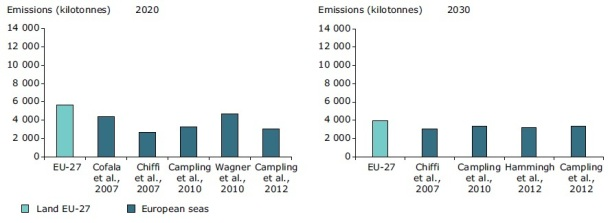 2013.06.11 - The Impact of International Shipping on European Air Quality Figure 3