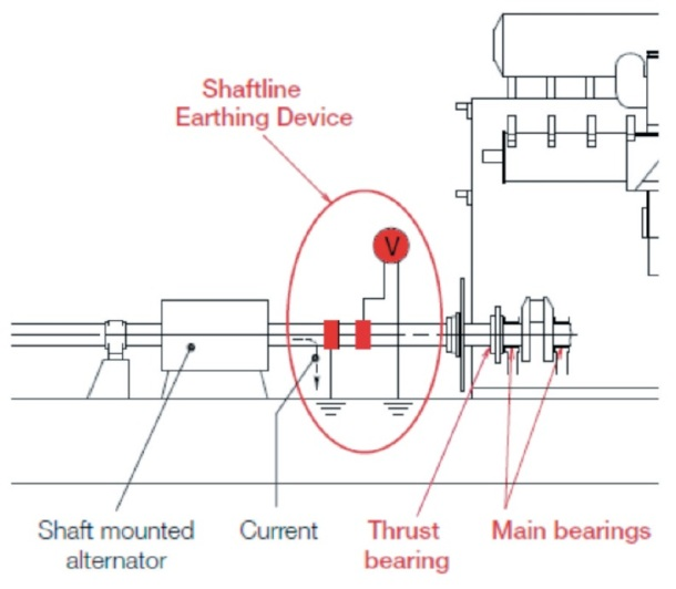 2013.07.05 - Incident Information on Severe Bearing Damage in the Main Engine due to Spark Erosion Figure 2