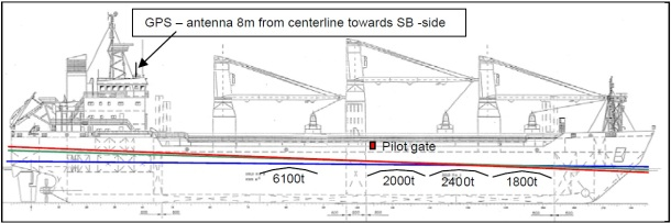 2013.08.12 - Attempts for Pilot Disembarkation in Rough Sea Cause Bulk Carrier Grounding - Investigation Report Figure 6