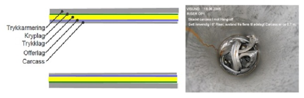 2013.07.29 - Hydrocarbon Leak from Well Flexible Riser - Investigation Report Figure 3