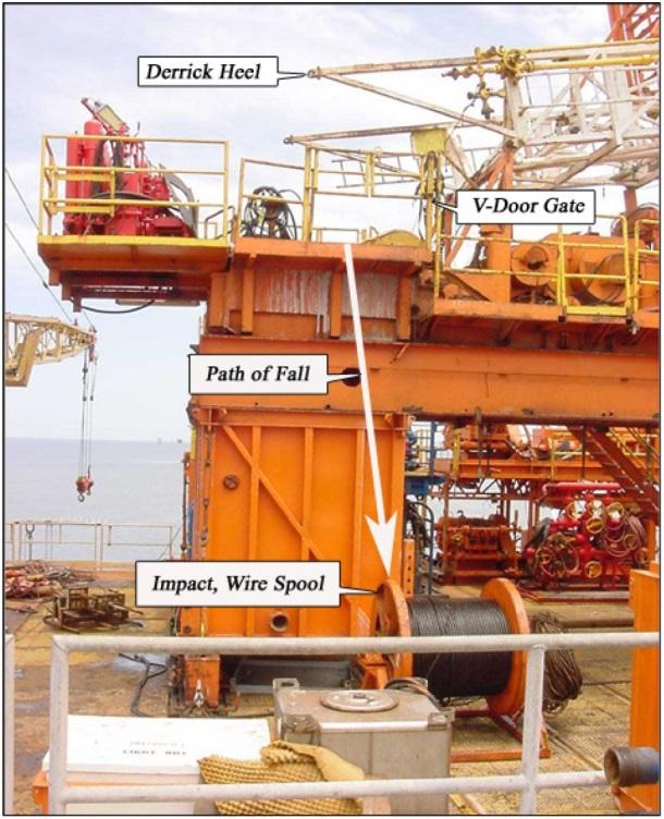 "2013.08.26 - Fatal Fall Through ""V"" Door Onboard Offshore Platform - Investigation Report Figure 3"