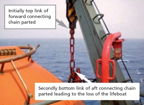 2013.09.20 - Incident Information on Lifeboat Drill Near Casualty Figure 2