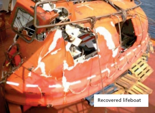 2013.09.20 - Incident Information on Lifeboat Drill Near Casualty Figure 5