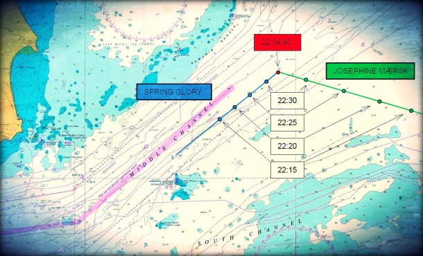 2013.10.07 - Collision Between Bulk Carrier and Containership - Investigation Report Figure 1