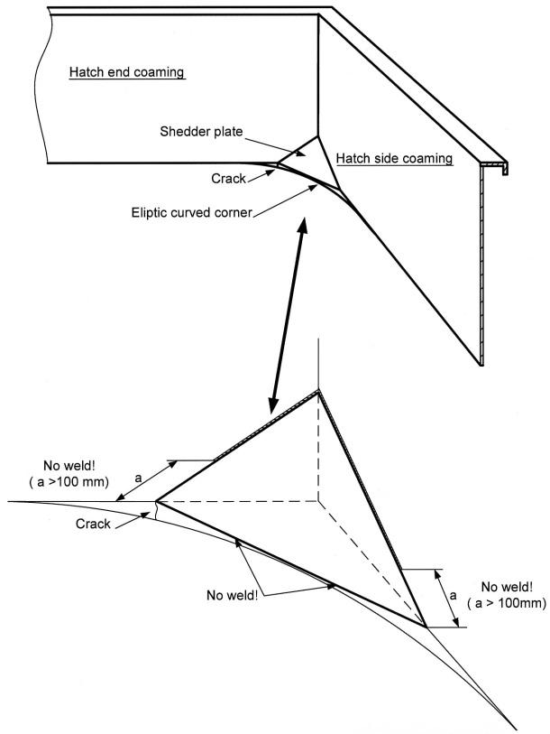 2013.10.11 - Cracks in Main Deck in Way of Hatch Corners Figure 2