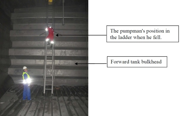 2013.10.14 - Pumpman Dies After Entering Enclosed Space - Investigation Report Figure 5