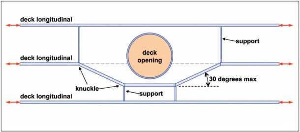 2013.10.25 - Cracks in Deck Longitudinals at Connection to Deck Openings Figure 3
