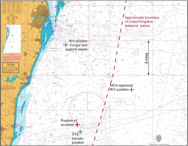 2013.10.28 - Collision Between Tankers During STS Operations - Investigation Report Figure 2