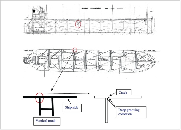 2013.11.29 - Incident Information on Grooving Corrosion on Ship's Side Figure 2