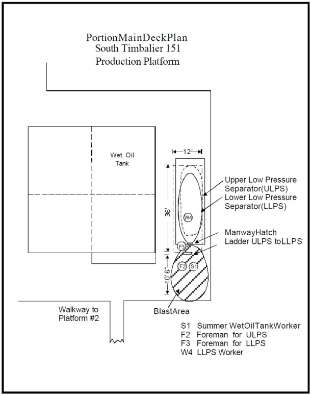 2013.11.04 - Enclosed Space Flash Explosion Onboard Offshore Platform - Investigation Report Figure 3