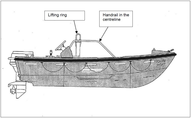 2013.11.11 - Seaman Killed Due to Rescue Boat Hook Failure - Investigation Report Figure 2