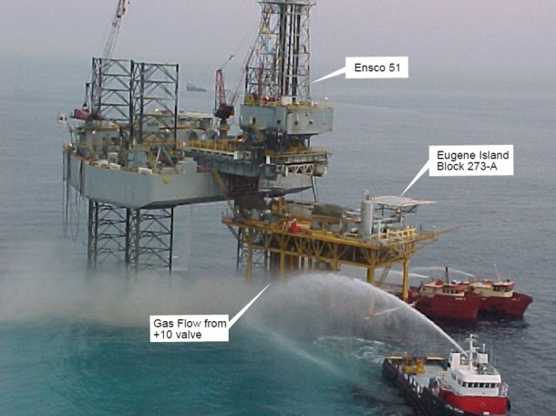 2013.11.18 - Blowout and Consequent Fire onboard Offshore Platform - Investigation Report Figure 5