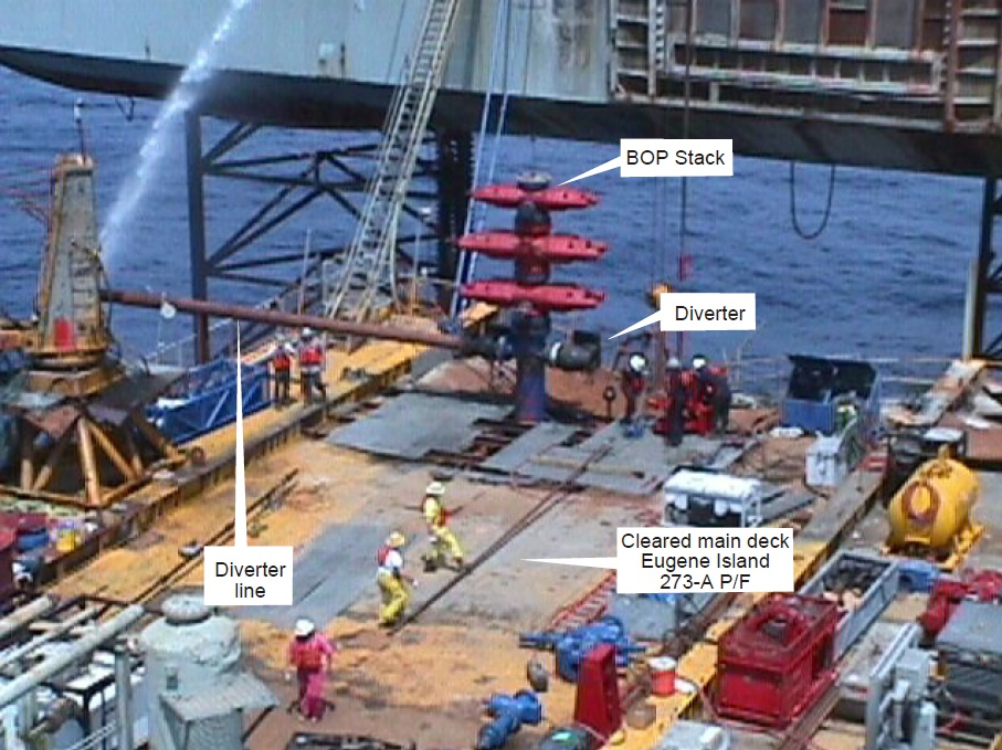 Blowout And Consequent Fire Onboard Offshore Platform