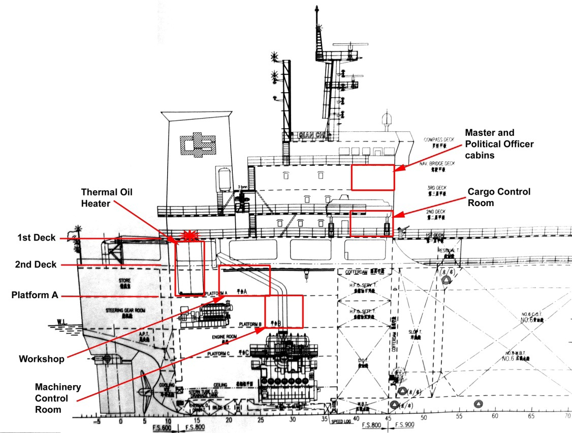 Thermal Oil Heater Explosion Onboard Tanker Investigation Piping Layout Around Pump 20131216 Chemical Report Figure 4