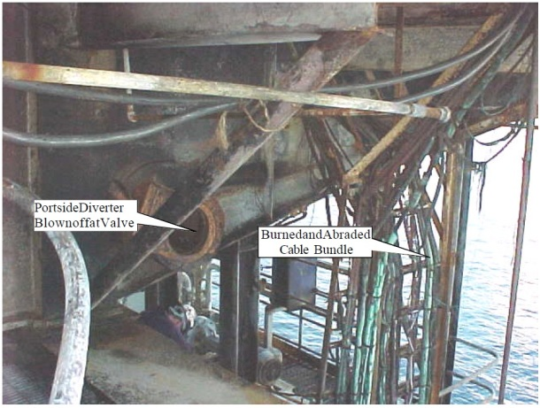 2013.12.23 - Blowout and Subsequent Fire On Offshore Platform - Investigation Report Figure 6