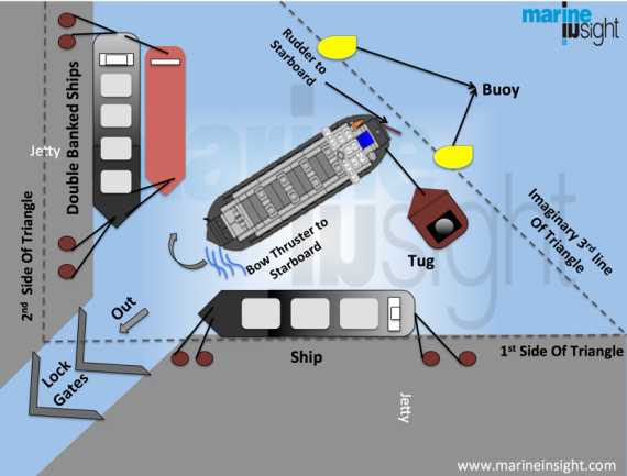 2014.04.07 - How the Brain of a Maritime Pilot Works Figure 2